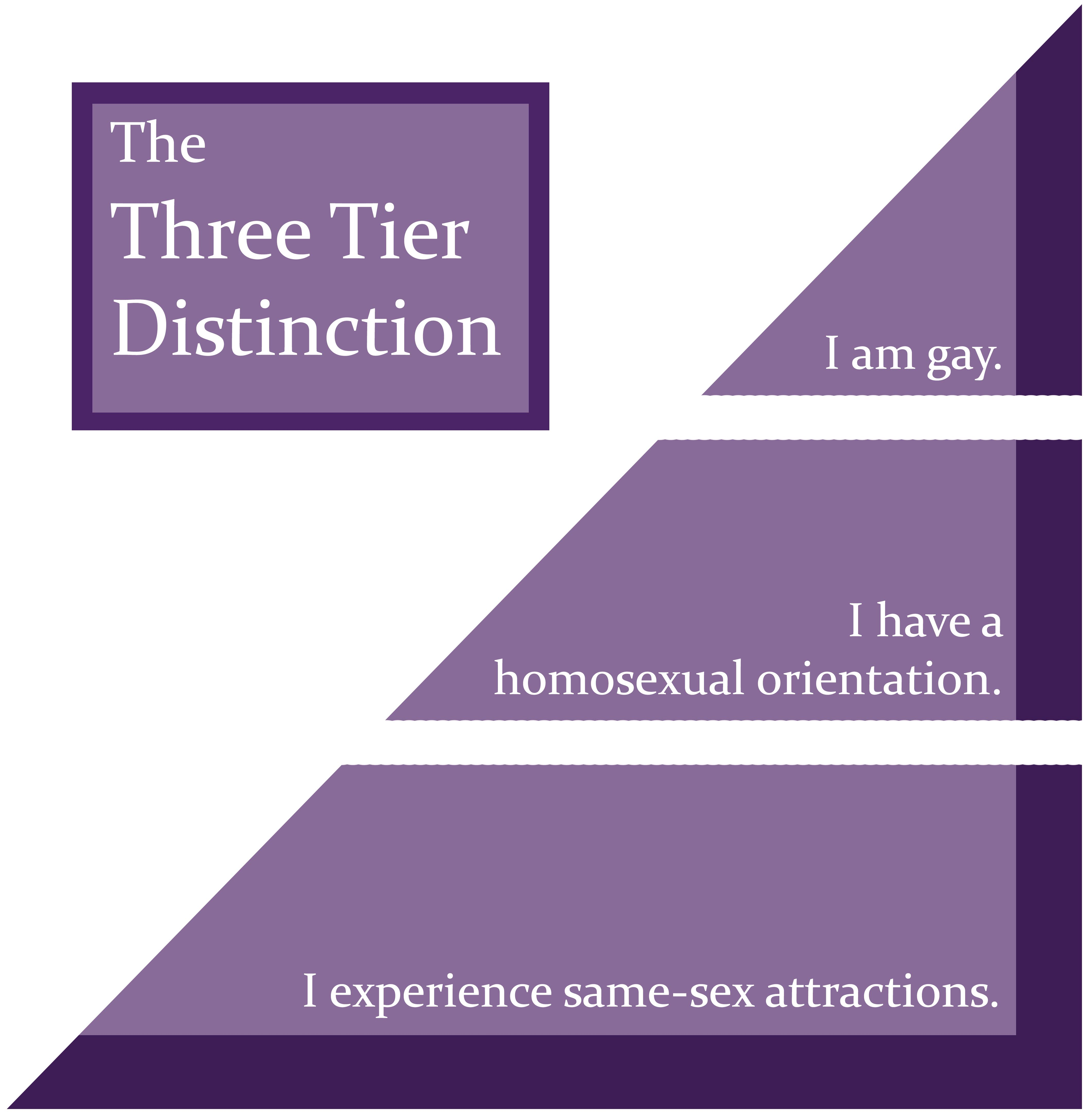 Gay tier sex